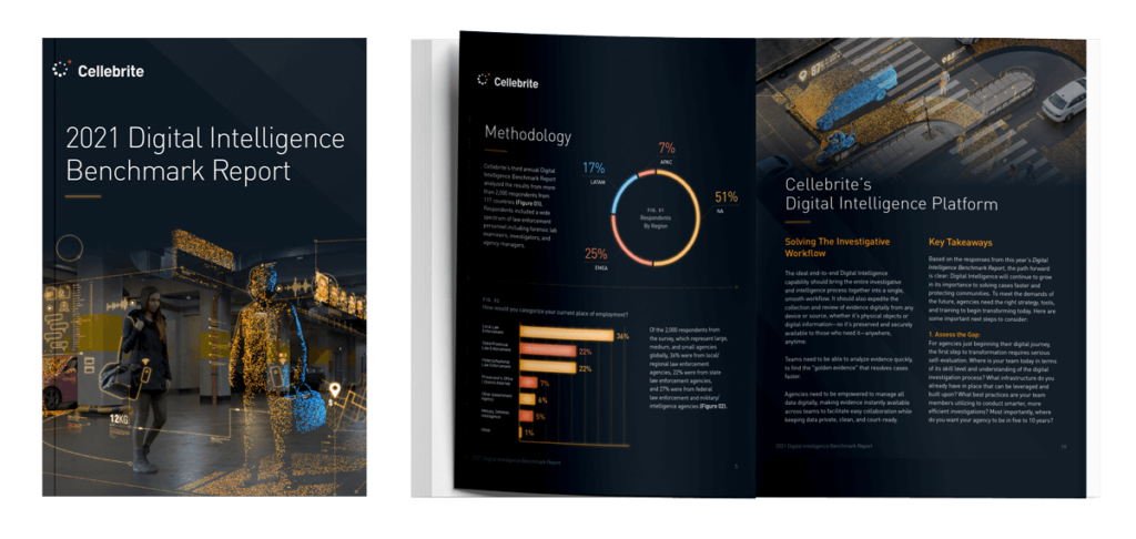 Digital Intelligence Benchmark Report
